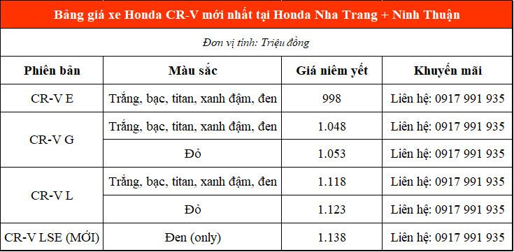 Cập nhập giá bán Honda CR-V mới nhất tại Honda Ôtô Khánh Hoà - Nha Trang