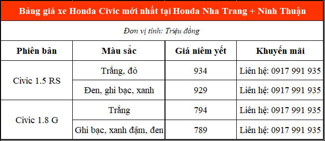 Cập nhập giá bán Honda Civic mới nhất tại Honda Ôtô Khánh Hoà - Nha Trang