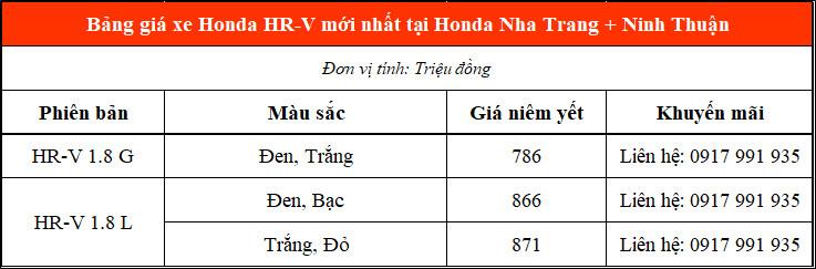 Cập nhập giá bán Honda HR-V mới nhất tại Honda Ôtô Khánh Hoà - Nha Trang